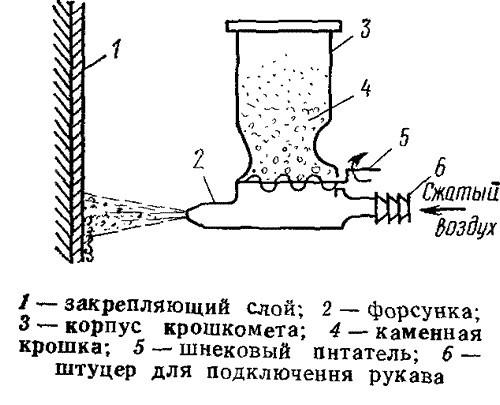 Грунтовка стен перед поклейкой обоев: основные этапы работы, инструкция (фото и видео)