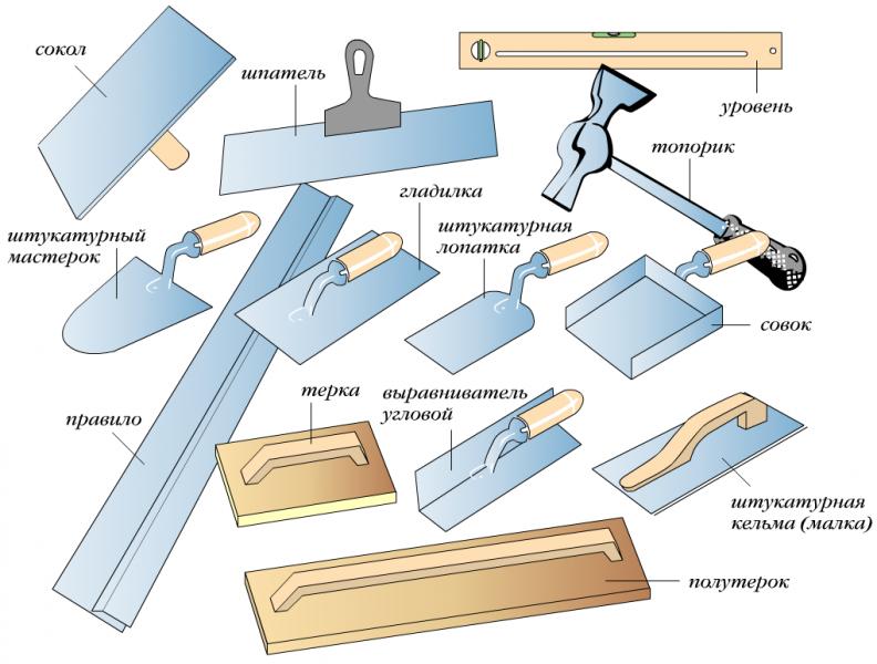 Как наносить шпаклевку на стену: технология, выбор материала