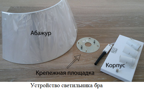 Как подключить бра: инструменты, материалы, последовательность действий