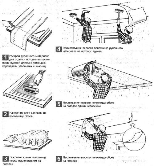Как правильно клеить потолочные обои: инструменты, материалы, этапы (фото и видео)