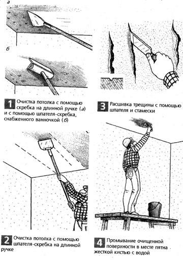 Как смыть побелку с потолка: инструменты, порядок работы, рекомендации