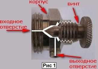 Кран Маевского: как пользоваться