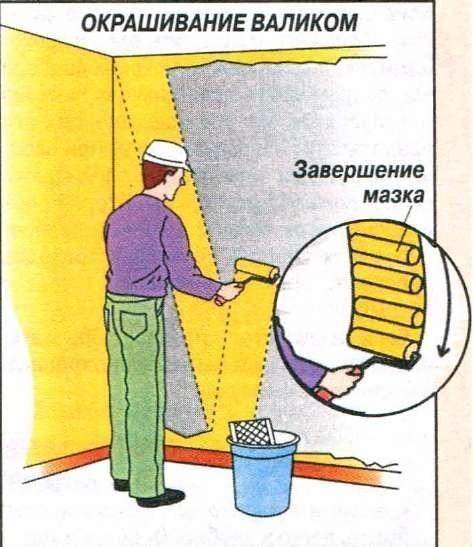 Красить стены или клеить обои: плюсы и минусы каждого варианта