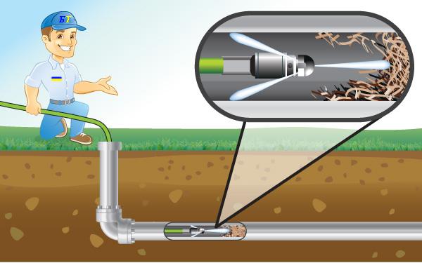 Самостоятельное устранение засора канализационных труб