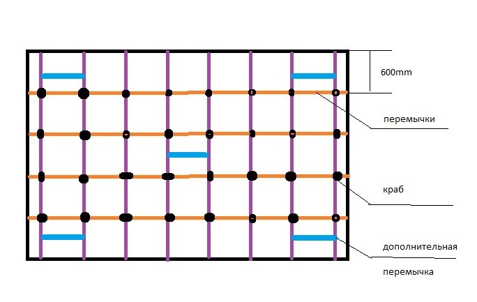Технология монтажа гипсокартона на потолок (пошаговая инструкция): технические характеристики гипсокартонных потолков (видео)